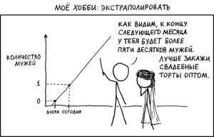 Прогнозистус экстраполятус